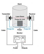 激光烟尘仪-LM-3189