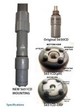美国sensorex水质传感器(浸没式安装-PH工业电极)-S650CDS651CDS651CD-LC