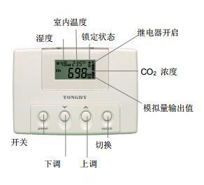 CO2监测控制器-F2000IAQ-CO2-30/50系列