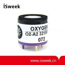 英国alphasense 氧气传感器